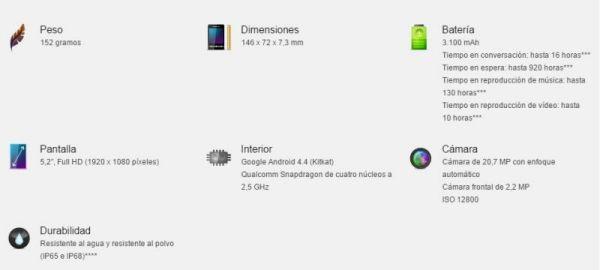 Características Sony Xperia Z3