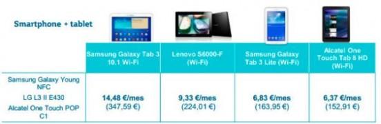 Estrena móvil desde 21 euros con seguro incluido