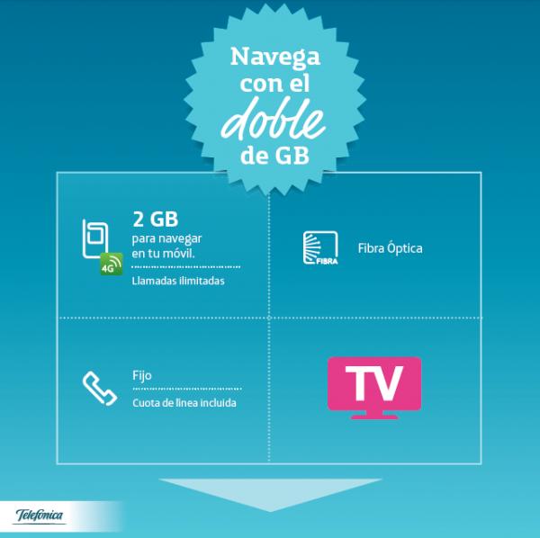 Movistar TV 2 GB
