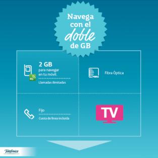Movistar aumenta gratis a 2 GB de internet móvil con Fusión TV
