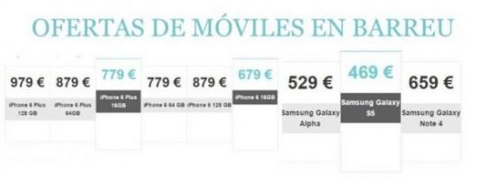 Ofertas de móviles libres en Huesca