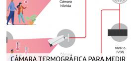 Cámara termográfica para medir la temperatura a distancia